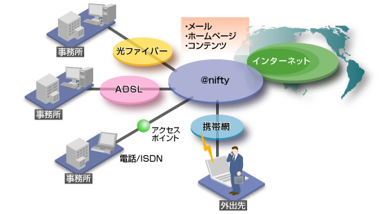 導入エリアで最速のサービスを提供する、マルチキャリア対応の光/ADSL接続をご提供します。 ブロ